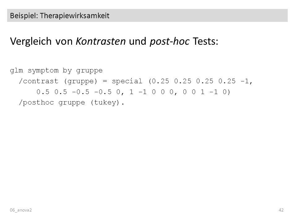 06_anova242 Beispiel: Therapiewirksamkeit Vergleich von Kontrasten und post-hoc Tests: glm symptom by gruppe /contrast (gruppe) = special (0.25 0.25 0.25 0.25 -1, 0.5 0.5 -0.5 -0.5 0, 1 -1 0 0 0, 0 0 1 -1 0) /posthoc gruppe (tukey).