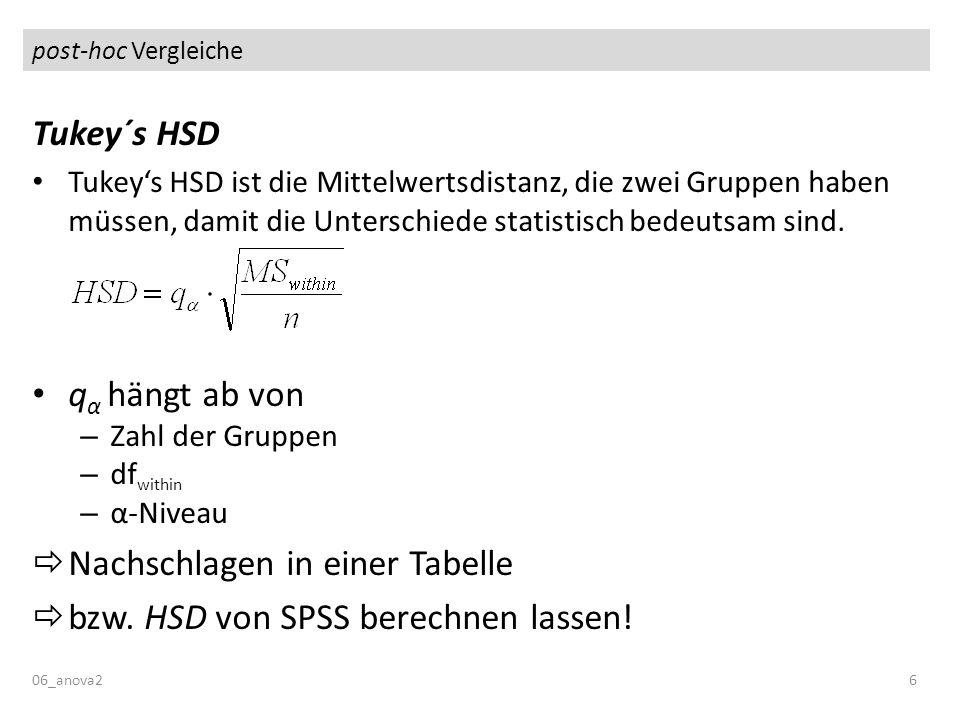 post-hoc Vergleiche 06_anova26 Tukey´s HSD Tukeys HSD ist die Mittelwertsdistanz, die zwei Gruppen haben müssen, damit die Unterschiede statistisch bedeutsam sind.