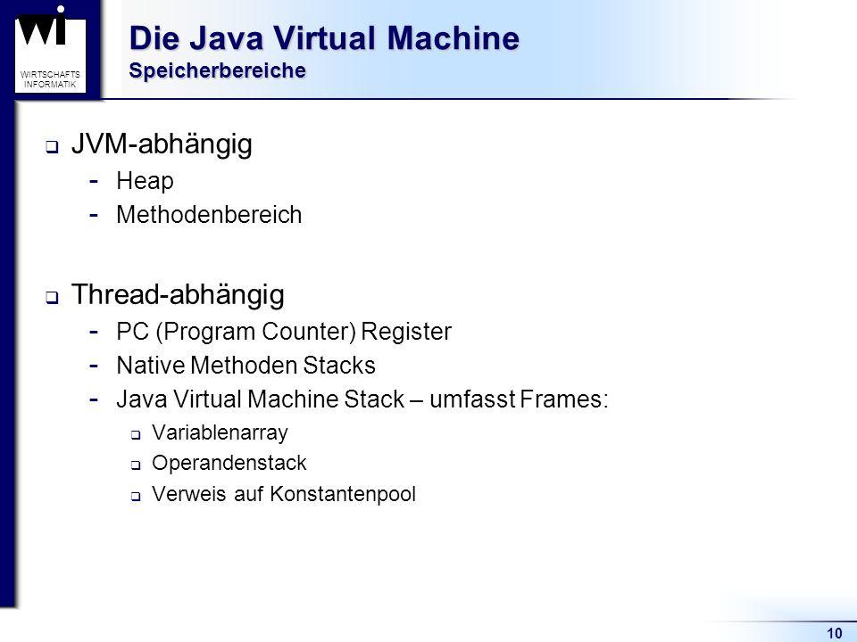 10 WIRTSCHAFTS INFORMATIK Die Java Virtual Machine Speicherbereiche JVM-abhängig  Heap  Methodenbereich Thread-abhängig  PC (Program Counter) Regis