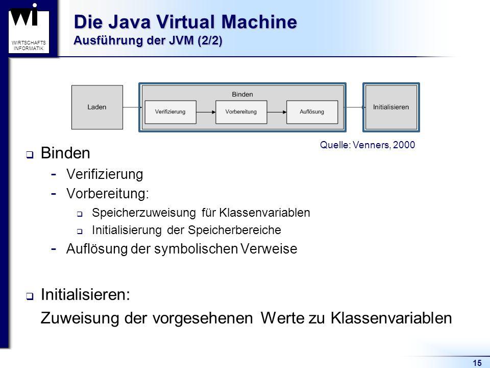 15 WIRTSCHAFTS INFORMATIK Die Java Virtual Machine Ausführung der JVM (2/2) Binden  Verifizierung  Vorbereitung: Speicherzuweisung für Klassenvariab