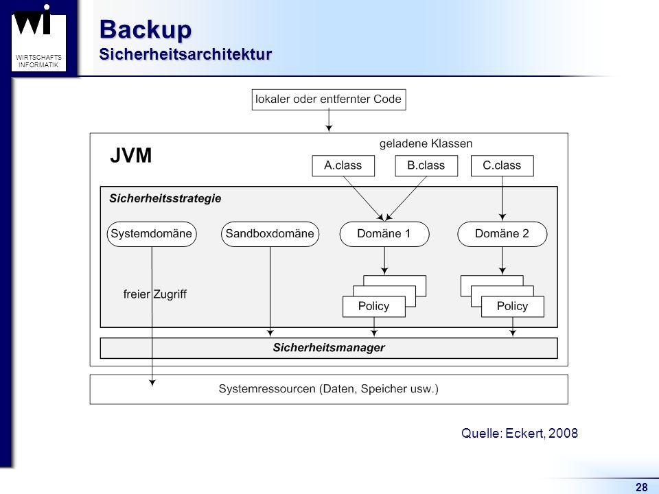 28 WIRTSCHAFTS INFORMATIK Backup Sicherheitsarchitektur Quelle: Eckert, 2008