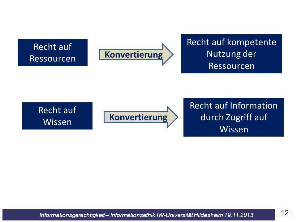 12 Informationsgerechtigkeit – Informationsethik IW-Universität Hildesheim 19.11.2013 Recht auf Ressourcen Recht auf kompetente Nutzung der Ressourcen