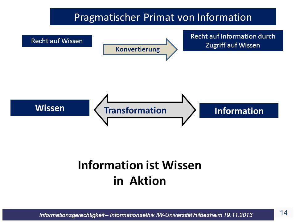 14 Informationsgerechtigkeit – Informationsethik IW-Universität Hildesheim 19.11.2013 Wissen Information Transformation Information ist Wissen in Aktion Pragmatischer Primat von Information Recht auf Wissen Recht auf Information durch Zugriff auf Wissen Konvertierung