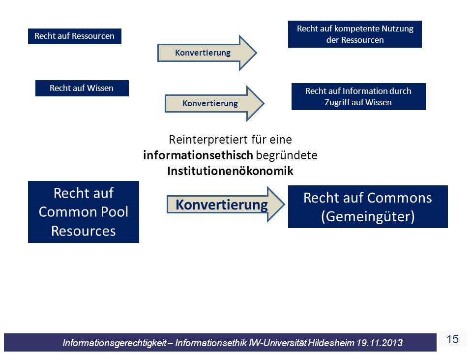 15 Informationsgerechtigkeit – Informationsethik IW-Universität Hildesheim 19.11.2013 Recht auf Ressourcen Recht auf kompetente Nutzung der Ressourcen