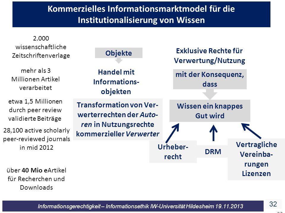 32 Informationsgerechtigkeit – Informationsethik IW-Universität Hildesheim 19.11.2013 Handel mit Informations- objekten Objekte Exklusive Rechte für Verwertung/Nutzung mit der Konsequenz, dass Wissen ein knappes Gut wird Transformation von Ver- werterrechten der Auto- ren in Nutzungsrechte kommerzieller Verwerter Urheber- recht Vertragliche Vereinba- rungen Lizenzen DRM 32 Kommerzielles Informationsmarktmodel für die Institutionalisierung von Wissen 2.000 wissenschaftliche Zeitschriftenverlage mehr als 3 Millionen Artikel verarbeitet etwa 1,5 Millionen durch peer review validierte Beiträge über 40 Mio eArtikel für Recherchen und Downloads 28,100 active scholarly peer-reviewed journals in mid 2012