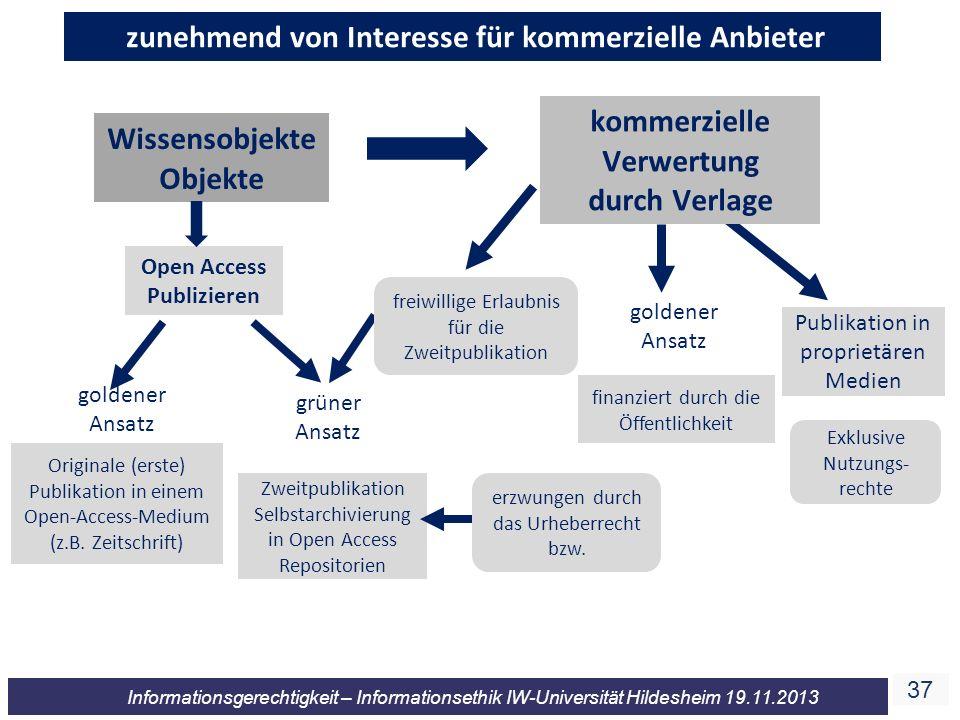 37 Informationsgerechtigkeit – Informationsethik IW-Universität Hildesheim 19.11.2013 zunehmend von Interesse für kommerzielle Anbieter kommerzielle V