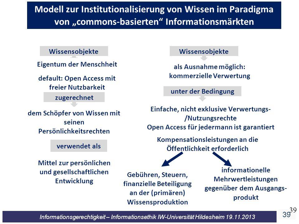 39 Informationsgerechtigkeit – Informationsethik IW-Universität Hildesheim 19.11.2013 Modell zur Institutionalisierung von Wissen im Paradigma von com