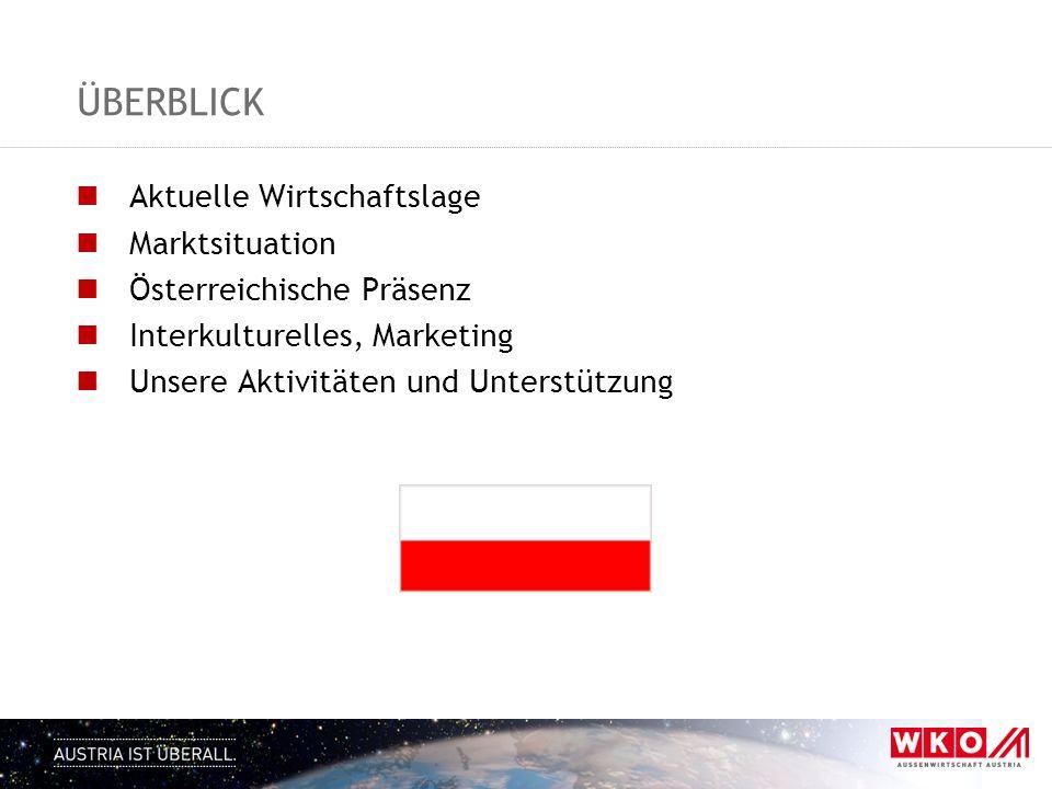 ÜBERBLICK Aktuelle Wirtschaftslage Marktsituation Österreichische Präsenz Interkulturelles, Marketing Unsere Aktivitäten und Unterstützung