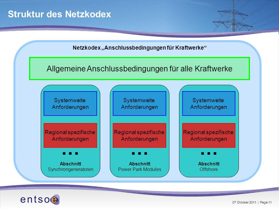 Struktur des Netzkodex Allgemeine Anschlussbedingungen für alle Kraftwerke Netzkodex Anschlussbedingungen für Kraftwerke Systemweite Anforderungen Reg