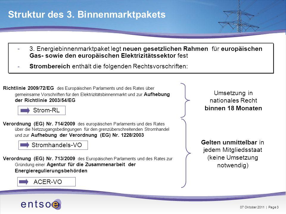 Struktur des 3. Binnenmarktpakets Richtlinie 2009/72/EG des Europäischen Parlaments und des Rates über gemeinsame Vorschriften für den Elektrizitätsbi