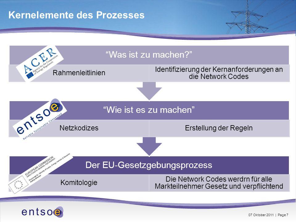 Kernelemente des Prozesses Der EU-Gesetzgebungsprozess Komitologie Die Network Codes werdrn für alle Markteilnehmer Gesetz und verpflichtend Wie ist e