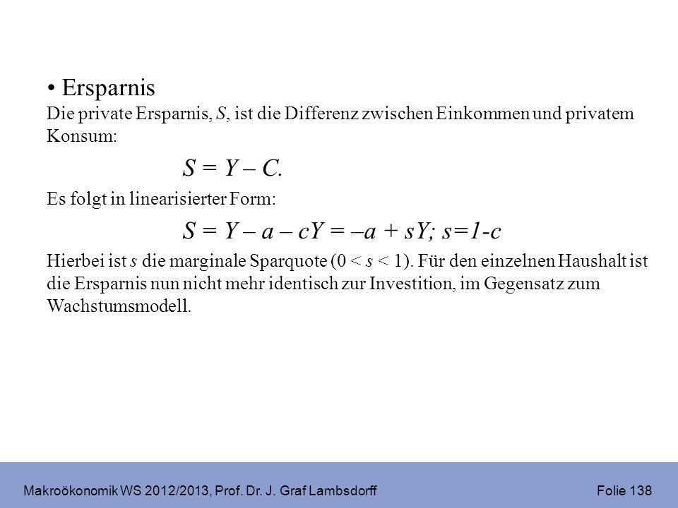 Makroökonomik WS 2012/2013, Prof. Dr. J. Graf Lambsdorff Folie 138 Ersparnis Die private Ersparnis, S, ist die Differenz zwischen Einkommen und privat