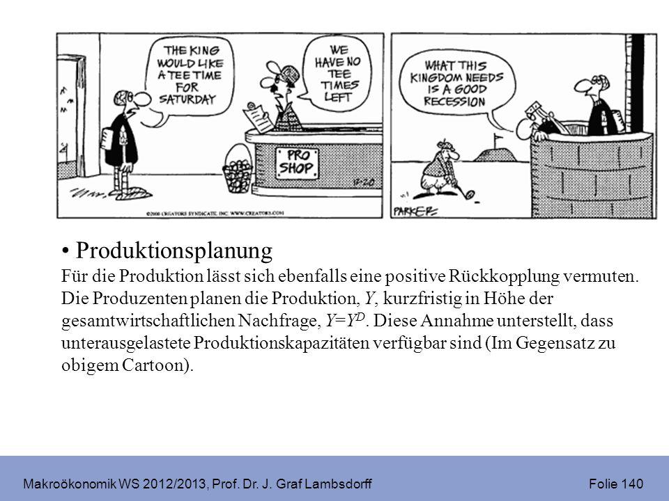 Makroökonomik WS 2012/2013, Prof. Dr. J. Graf Lambsdorff Folie 140 Produktionsplanung Für die Produktion lässt sich ebenfalls eine positive Rückkopplu