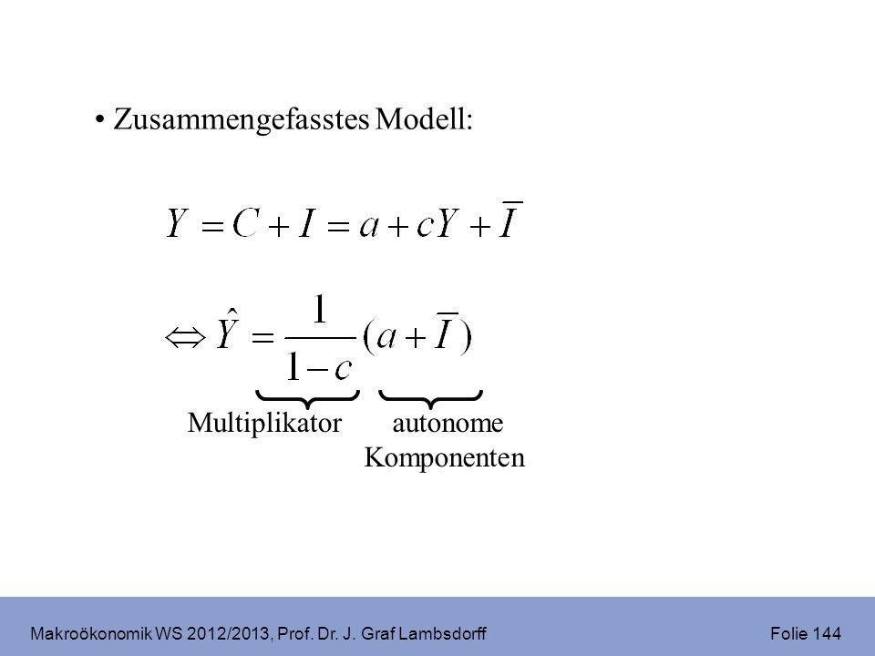 Makroökonomik WS 2012/2013, Prof. Dr. J. Graf Lambsdorff Folie 144 Zusammengefasstes Modell: Multiplikator autonome Komponenten