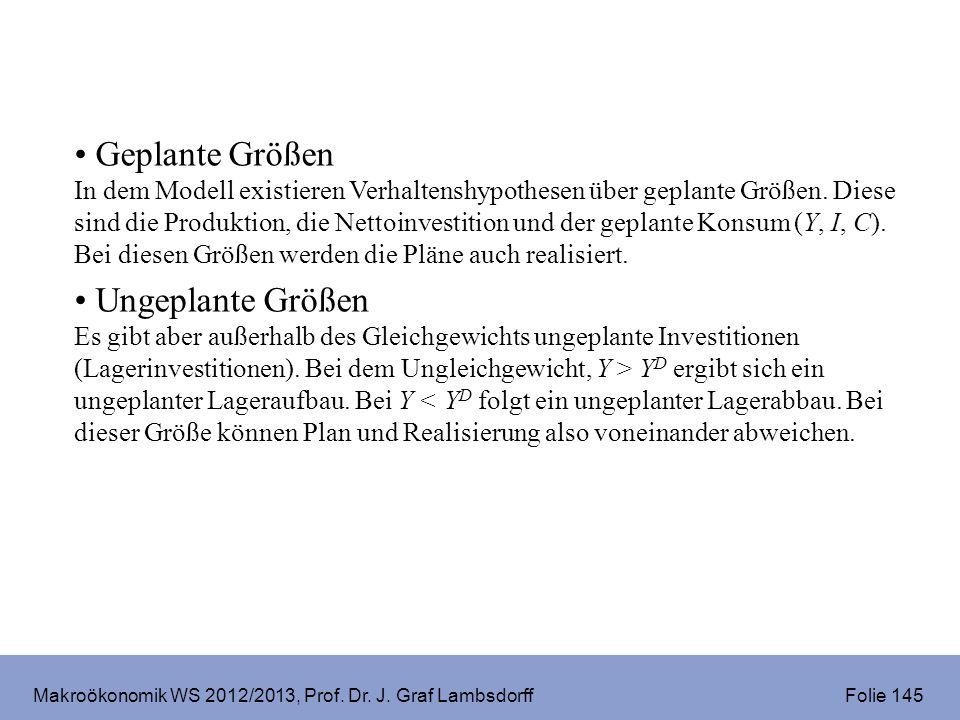 Makroökonomik WS 2012/2013, Prof. Dr. J. Graf Lambsdorff Folie 145 Geplante Größen In dem Modell existieren Verhaltenshypothesen über geplante Größen.
