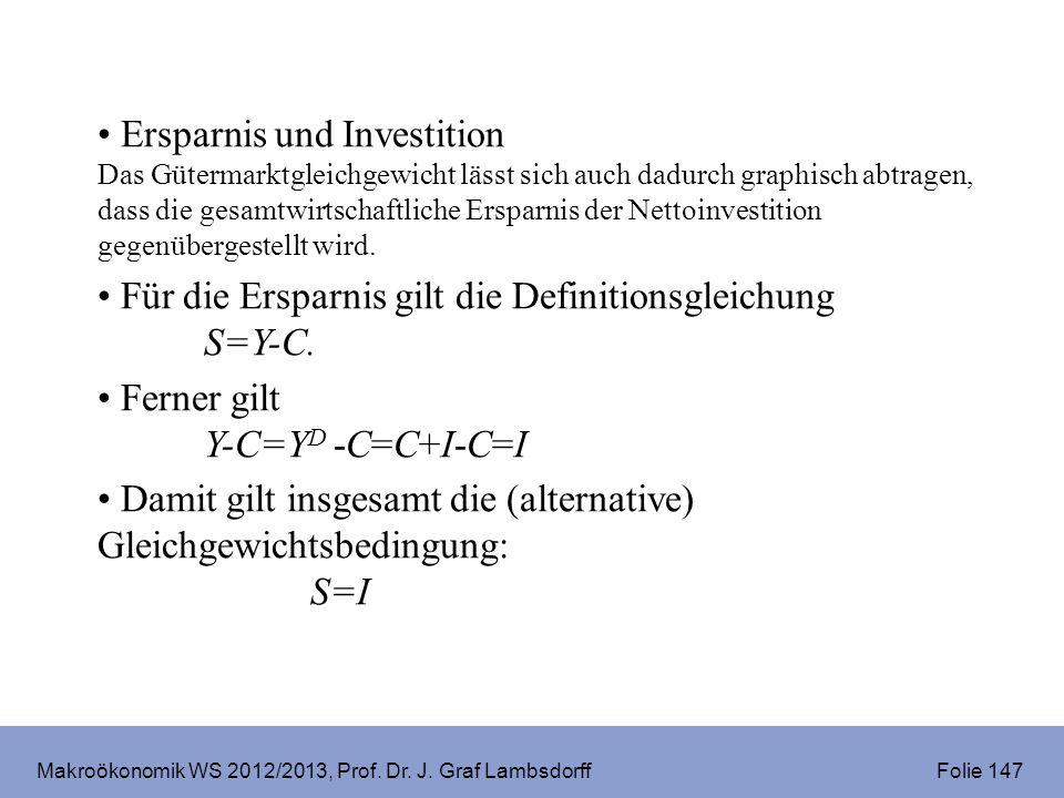 Makroökonomik WS 2012/2013, Prof. Dr. J. Graf Lambsdorff Folie 147 Ersparnis und Investition Das Gütermarktgleichgewicht lässt sich auch dadurch graph