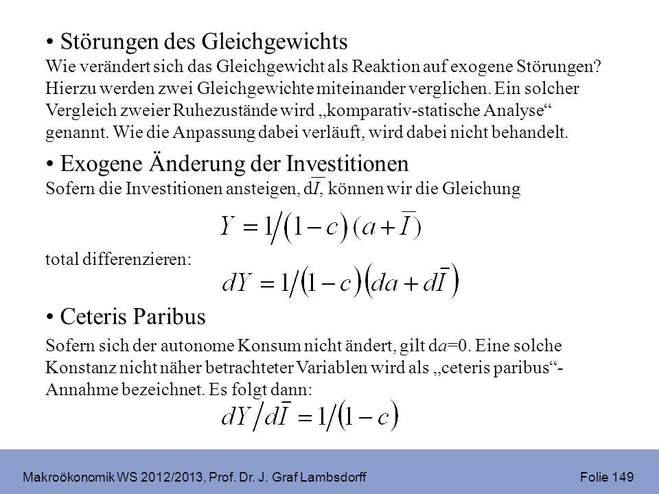 Makroökonomik WS 2012/2013, Prof. Dr. J. Graf Lambsdorff Folie 149 Störungen des Gleichgewichts Wie verändert sich das Gleichgewicht als Reaktion auf