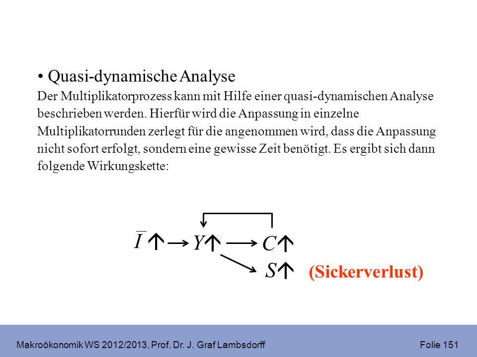 Makroökonomik WS 2012/2013, Prof. Dr. J. Graf Lambsdorff Folie 151 Quasi-dynamische Analyse Der Multiplikatorprozess kann mit Hilfe einer quasi-dynami