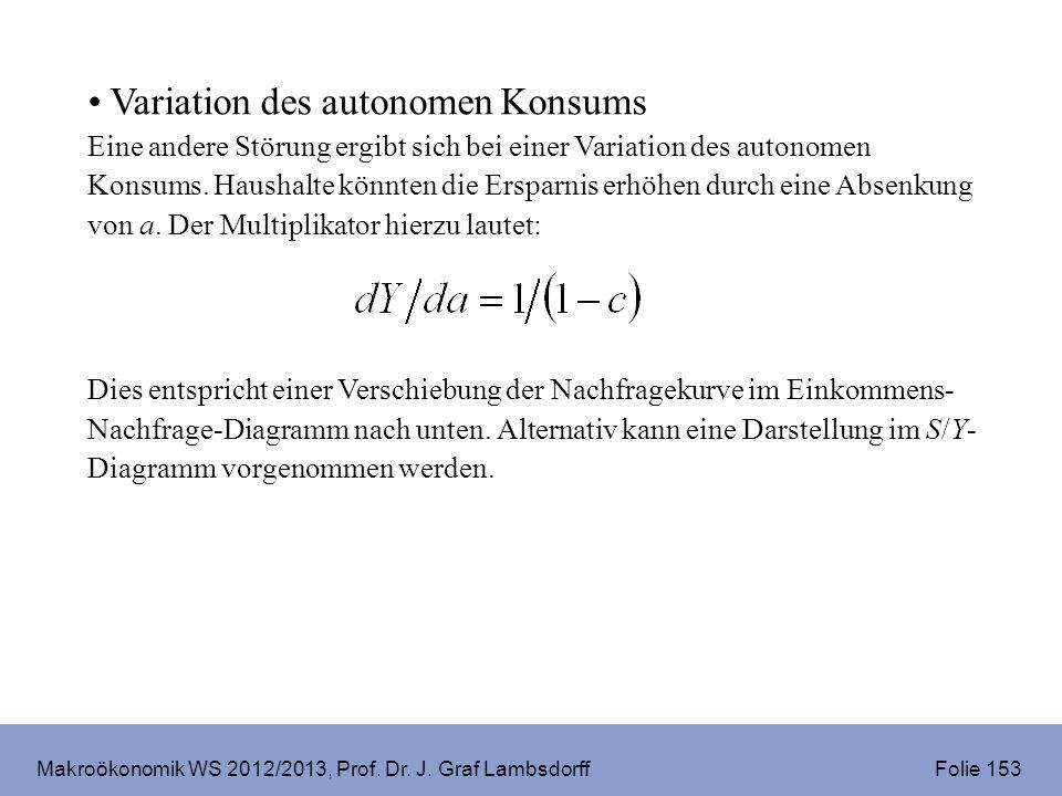 Makroökonomik WS 2012/2013, Prof. Dr. J. Graf Lambsdorff Folie 153 Variation des autonomen Konsums Eine andere Störung ergibt sich bei einer Variation