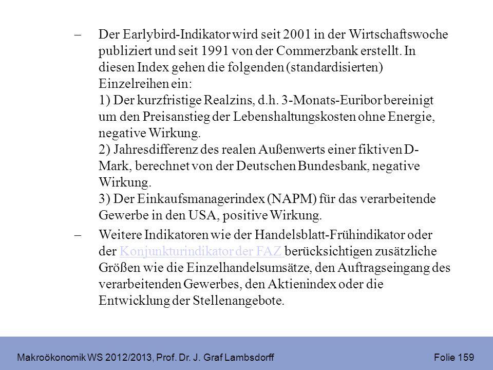 Makroökonomik WS 2012/2013, Prof. Dr. J. Graf Lambsdorff Folie 159 Der Earlybird-Indikator wird seit 2001 in der Wirtschaftswoche publiziert und seit