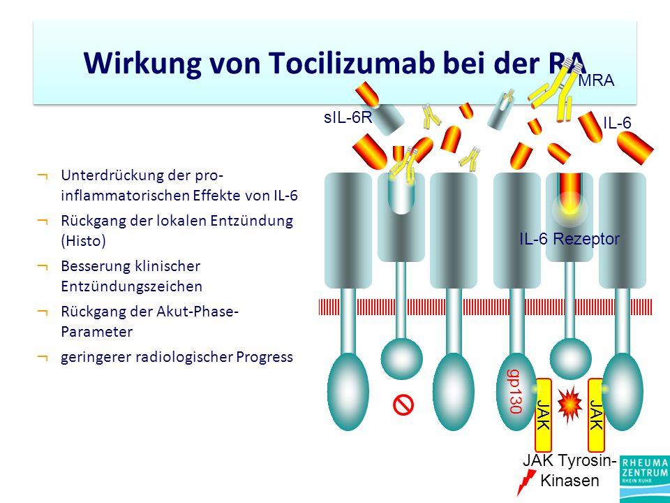 JAK Wirkung von Tocilizumab bei der RA ¬ Unterdrückung der pro- inflammatorischen Effekte von IL-6 ¬ Rückgang der lokalen Entzündung (Histo) ¬ Besserung klinischer Entzündungszeichen ¬ Rückgang der Akut-Phase- Parameter ¬ geringerer radiologischer Progress gp130 MRA IL-6 IL-6 Rezeptor sIL-6R JAK Tyrosin- Kinasen