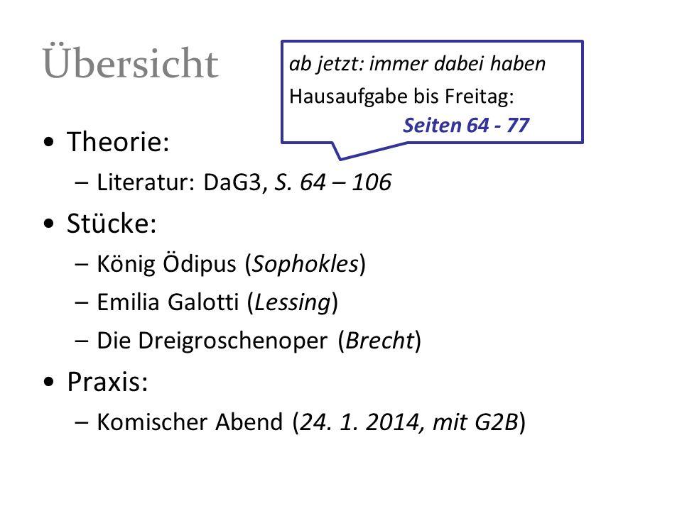 Übersicht Theorie: –Literatur: DaG3, S. 64 – 106 Stücke: –König Ödipus (Sophokles) –Emilia Galotti (Lessing) –Die Dreigroschenoper (Brecht) Praxis: –K