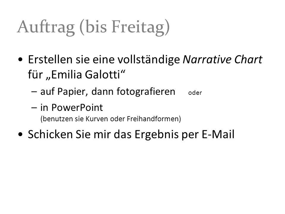 Auftrag (bis Freitag) Erstellen sie eine vollständige Narrative Chart für Emilia Galotti –auf Papier, dann fotografieren oder –in PowerPoint (benutzen