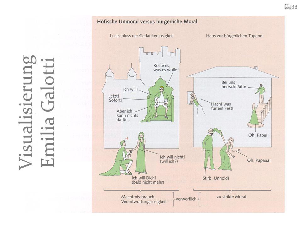 88 Visualisierung Emilia Galotti