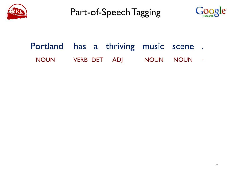 Bilingual Projection Baseline 2: lexicon projection NOUN Portland ADJ thriving gedeihende VERB has hat eine NOUN scene NOUN music...