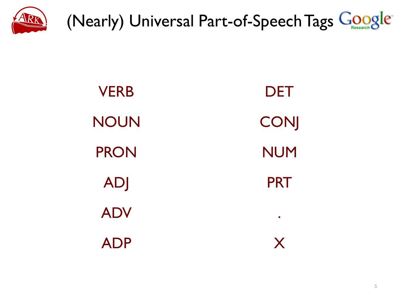 (Nearly) Universal Part-of-Speech Tags Example Penn Treebank tag maps: Example Spanish Treebank tag maps: See Petrov, Das and McDonald (2011)