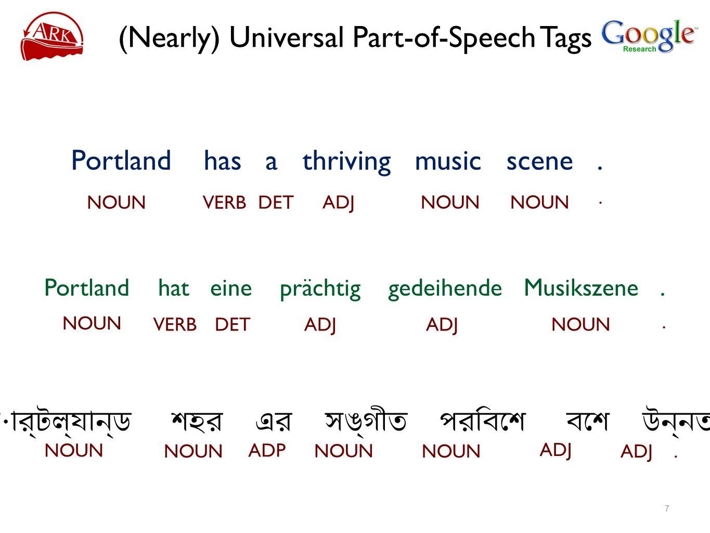 Bilingual Projection Baseline 2: lexicon projection NOUN Portland VERB has DET a ADJ thriving NOUN music NOUN scene..