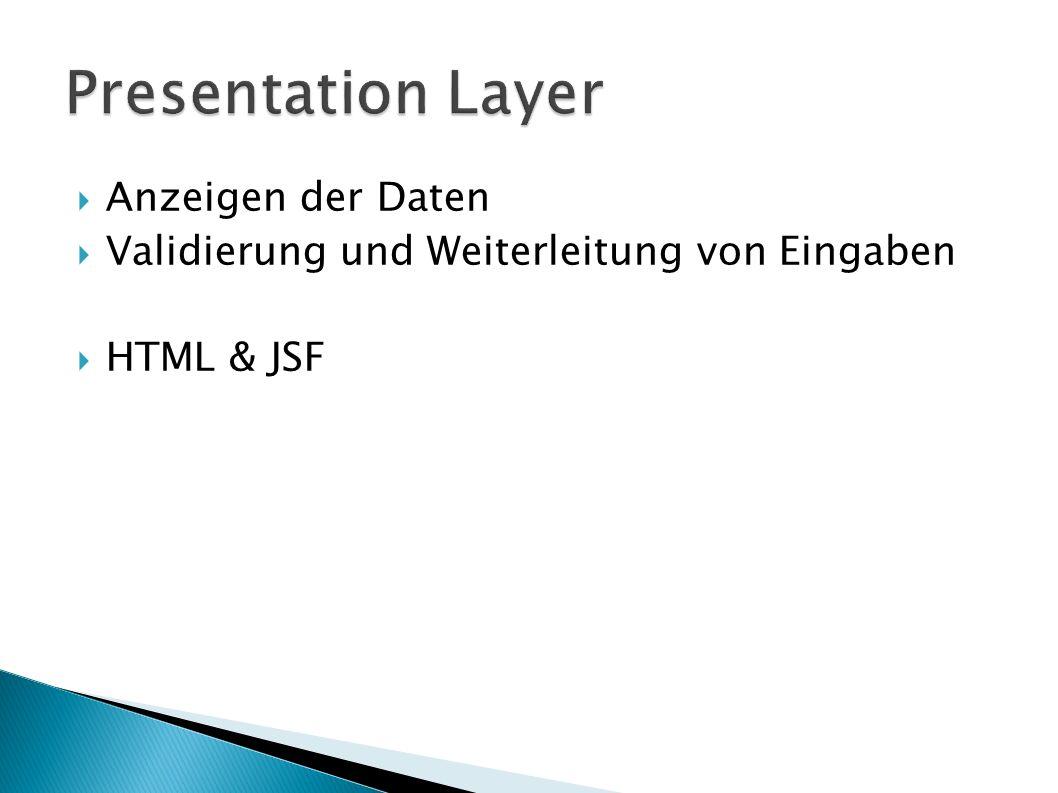 Anzeigen der Daten Validierung und Weiterleitung von Eingaben HTML & JSF