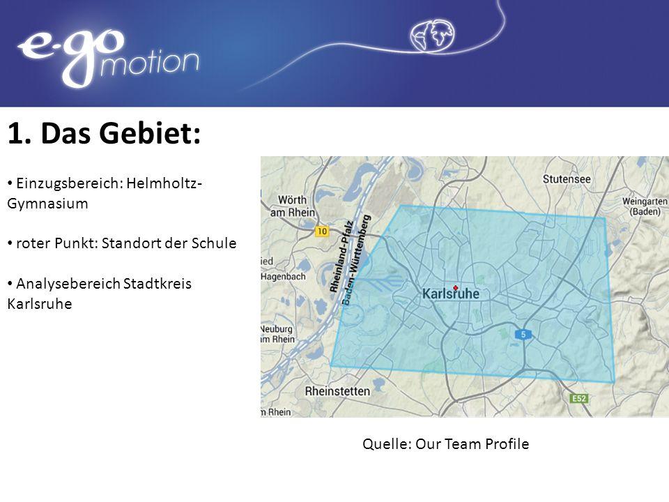 1. Das Gebiet: Einzugsbereich: Helmholtz- Gymnasium roter Punkt: Standort der Schule Analysebereich Stadtkreis Karlsruhe Quelle: Our Team Profile