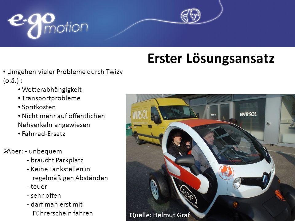 Umgehen vieler Probleme durch Twizy (o.ä.) : Wetterabhängigkeit Transportprobleme Spritkosten Nicht mehr auf öffentlichen Nahverkehr angewiesen Fahrra