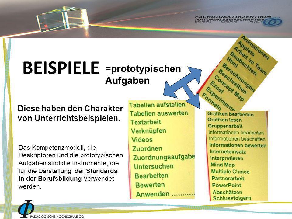 BEISPIELE =prototypischen Aufgaben Diese haben den Charakter von Unterrichtsbeispielen. Das Kompetenzmodell, die Deskriptoren und die prototypischen A