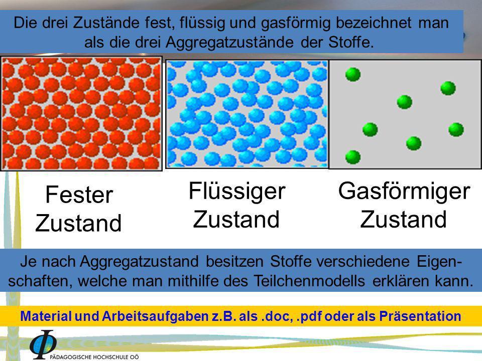 Fester Zustand Flüssiger Zustand Gasförmiger Zustand Die drei Zustände fest, flüssig und gasförmig bezeichnet man als die drei Aggregatzustände der St