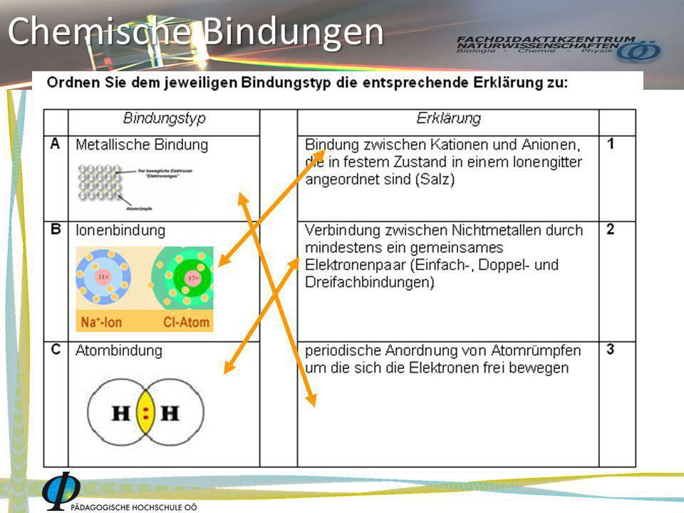 Chemische Bindungen