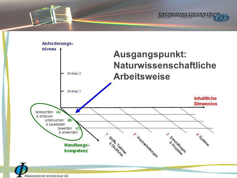 Quelle : http://www.kiessling-elmar-online.de/fachsem/Modelle/Ionen_b/NaCl_sk.pdfhttp://www.kiessling-elmar-online.de/fachsem/Modelle/Ionen_b/NaCl_sk.pdf Zeitungsartikel kommentieren und einen Leserbrief schreiben