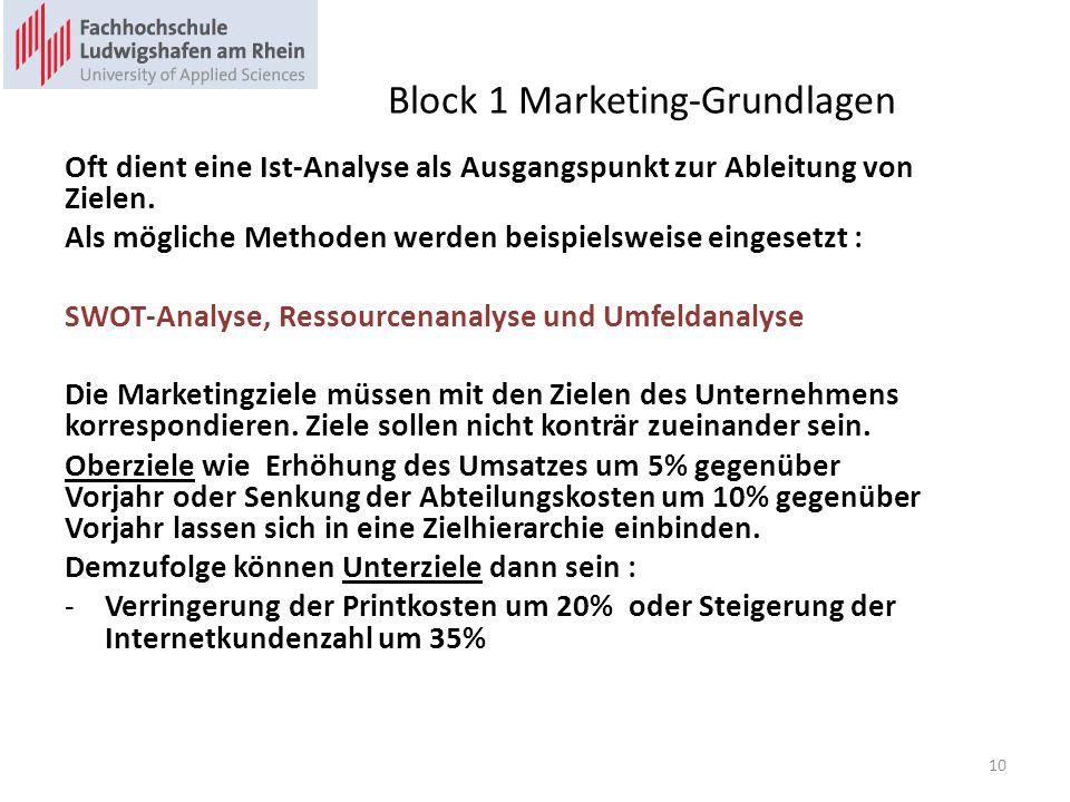 Block 1 Marketing-Grundlagen Oft dient eine Ist-Analyse als Ausgangspunkt zur Ableitung von Zielen.