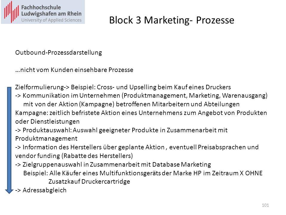 Block 3 Marketing- Prozesse Outbound-Prozessdarstellung …nicht vom Kunden einsehbare Prozesse Zielformulierung-> Beispiel: Cross- und Upselling beim Kauf eines Druckers -> Kommunikation im Unternehmen (Produktmanagement, Marketing, Warenausgang) mit von der Aktion (Kampagne) betroffenen Mitarbeitern und Abteilungen Kampagne: zeitlich befristete Aktion eines Unternehmens zum Angebot von Produkten oder Dienstleistungen -> Produktauswahl: Auswahl geeigneter Produkte in Zusammenarbeit mit Produktmanagement -> Information des Herstellers über geplante Aktion, eventuell Preisabsprachen und vendor funding (Rabatte des Herstellers) -> Zielgruppenauswahl in Zusammenarbeit mit Database Marketing Beispiel: Alle Käufer eines Multifunktionsgeräts der Marke HP im Zeitraum X OHNE Zusatzkauf Druckercartridge -> Adressabgleich 101