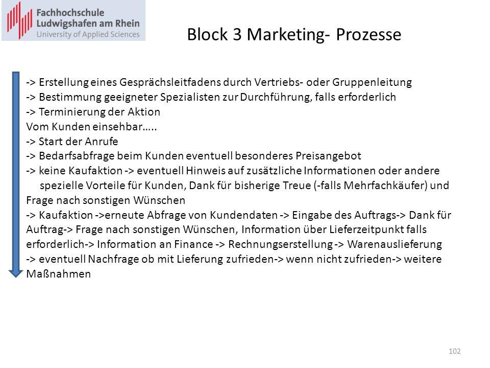Block 3 Marketing- Prozesse -> Erstellung eines Gesprächsleitfadens durch Vertriebs- oder Gruppenleitung -> Bestimmung geeigneter Spezialisten zur Durchführung, falls erforderlich -> Terminierung der Aktion Vom Kunden einsehbar…..