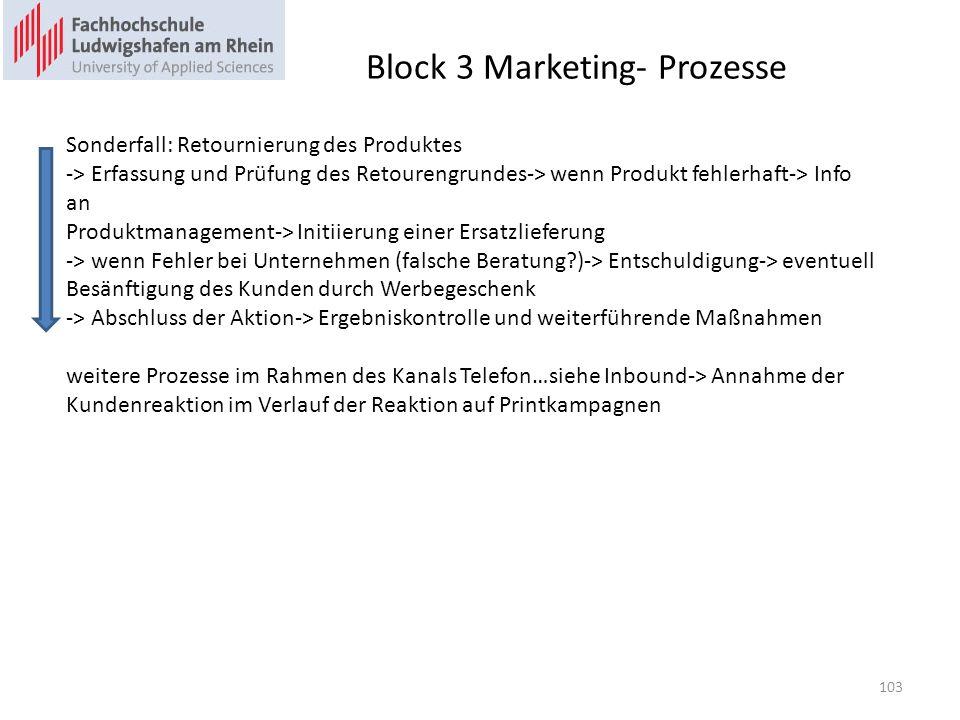 Block 3 Marketing- Prozesse Sonderfall: Retournierung des Produktes -> Erfassung und Prüfung des Retourengrundes-> wenn Produkt fehlerhaft-> Info an Produktmanagement-> Initiierung einer Ersatzlieferung -> wenn Fehler bei Unternehmen (falsche Beratung?)-> Entschuldigung-> eventuell Besänftigung des Kunden durch Werbegeschenk -> Abschluss der Aktion-> Ergebniskontrolle und weiterführende Maßnahmen weitere Prozesse im Rahmen des Kanals Telefon…siehe Inbound-> Annahme der Kundenreaktion im Verlauf der Reaktion auf Printkampagnen 103