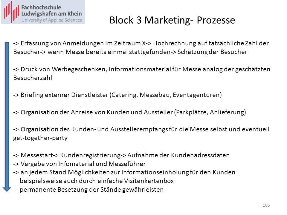Block 3 Marketing- Prozesse -> Erfassung von Anmeldungen im Zeitraum X-> Hochrechnung auf tatsächliche Zahl der Besucher-> wenn Messe bereits einmal stattgefunden-> Schätzung der Besucher -> Druck von Werbegeschenken, Informationsmaterial für Messe analog der geschätzten Besucherzahl -> Briefing externer Dienstleister (Catering, Messebau, Eventagenturen) -> Organisation der Anreise von Kunden und Aussteller (Parkplätze, Anlieferung) -> Organisation des Kunden- und Ausstellerempfangs für die Messe selbst und eventuell get-together-party -> Messestart-> Kundenregistrierung-> Aufnahme der Kundenadressdaten -> Vergabe von Infomaterial und Messeführer -> an jedem Stand Möglichkeiten zur Informationseinholung für den Kunden beispielsweise auch durch einfache Visitenkartenbox permanente Besetzung der Stände gewährleisten 106