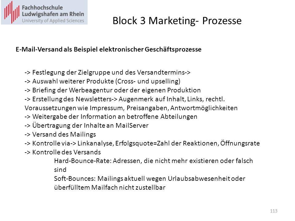 Block 3 Marketing- Prozesse -> Festlegung der Zielgruppe und des Versandtermins-> -> Auswahl weiterer Produkte (Cross- und upselling) -> Briefing der Werbeagentur oder der eigenen Produktion -> Erstellung des Newsletters-> Augenmerk auf Inhalt, Links, rechtl.