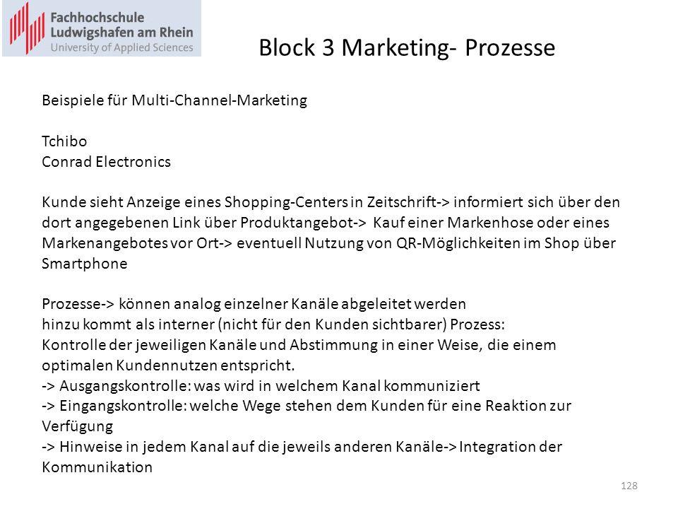 Block 3 Marketing- Prozesse Beispiele für Multi-Channel-Marketing Tchibo Conrad Electronics Kunde sieht Anzeige eines Shopping-Centers in Zeitschrift-> informiert sich über den dort angegebenen Link über Produktangebot-> Kauf einer Markenhose oder eines Markenangebotes vor Ort-> eventuell Nutzung von QR-Möglichkeiten im Shop über Smartphone Prozesse-> können analog einzelner Kanäle abgeleitet werden hinzu kommt als interner (nicht für den Kunden sichtbarer) Prozess: Kontrolle der jeweiligen Kanäle und Abstimmung in einer Weise, die einem optimalen Kundennutzen entspricht.