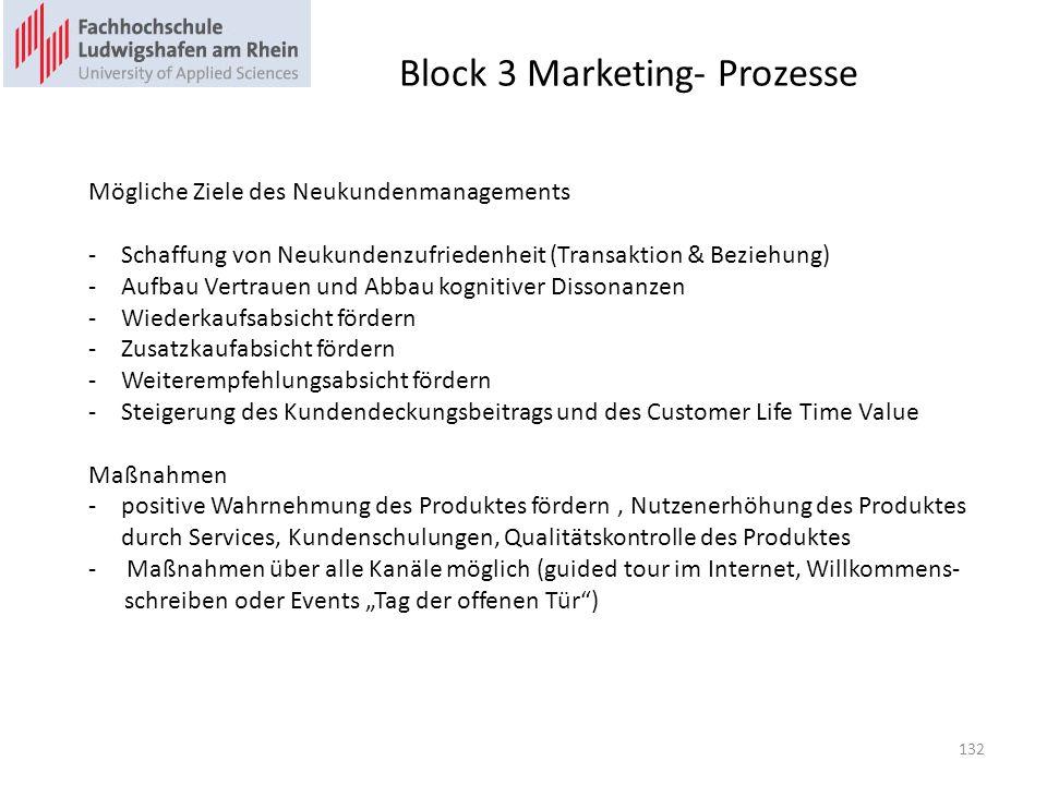 Block 3 Marketing- Prozesse Mögliche Ziele des Neukundenmanagements -Schaffung von Neukundenzufriedenheit (Transaktion & Beziehung) -Aufbau Vertrauen und Abbau kognitiver Dissonanzen -Wiederkaufsabsicht fördern -Zusatzkaufabsicht fördern -Weiterempfehlungsabsicht fördern -Steigerung des Kundendeckungsbeitrags und des Customer Life Time Value Maßnahmen -positive Wahrnehmung des Produktes fördern, Nutzenerhöhung des Produktes durch Services, Kundenschulungen, Qualitätskontrolle des Produktes - Maßnahmen über alle Kanäle möglich (guided tour im Internet, Willkommens- schreiben oder Events Tag der offenen Tür) 132