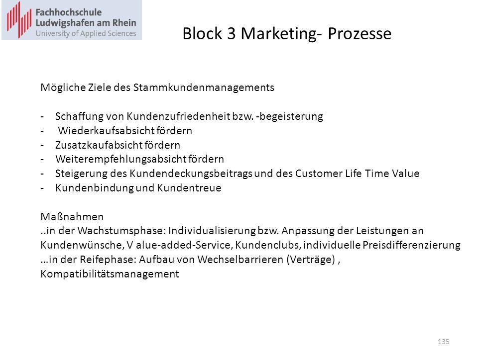 Block 3 Marketing- Prozesse Mögliche Ziele des Stammkundenmanagements -Schaffung von Kundenzufriedenheit bzw.