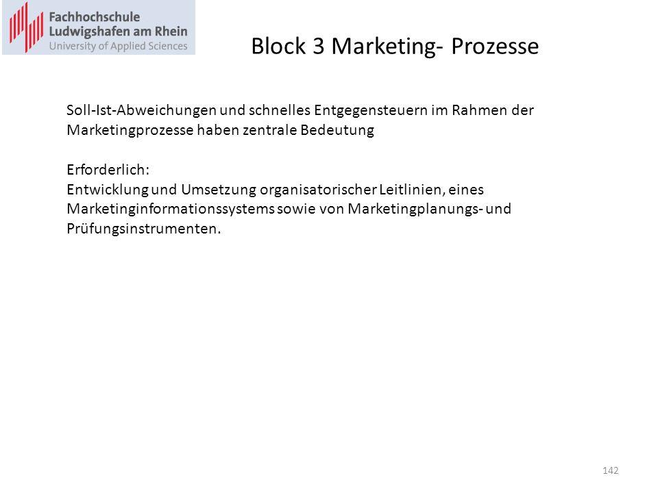 Block 3 Marketing- Prozesse Soll-Ist-Abweichungen und schnelles Entgegensteuern im Rahmen der Marketingprozesse haben zentrale Bedeutung Erforderlich: Entwicklung und Umsetzung organisatorischer Leitlinien, eines Marketinginformationssystems sowie von Marketingplanungs- und Prüfungsinstrumenten.