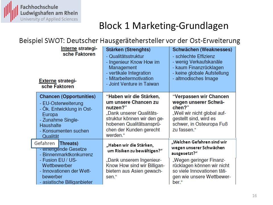 Block 1 Marketing-Grundlagen Beispiel SWOT: Deutscher Hausgerätehersteller vor der Ost-Erweiterung Gefahren Haben wir die Stärken, um Risiken zu bewältigen.