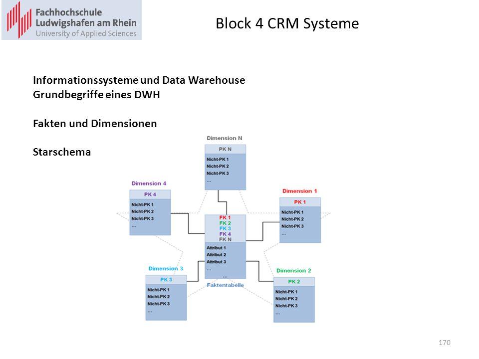 Block 4 CRM Systeme 170 Informationssysteme und Data Warehouse Grundbegriffe eines DWH Fakten und Dimensionen Starschema